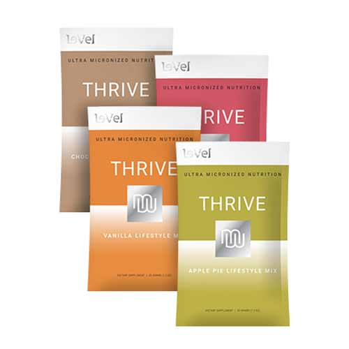 Thrive Patch Review 2020 Should You Buy It