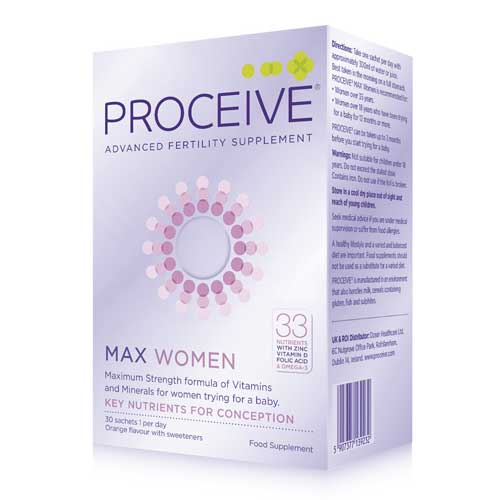 Proceive Max Women Review